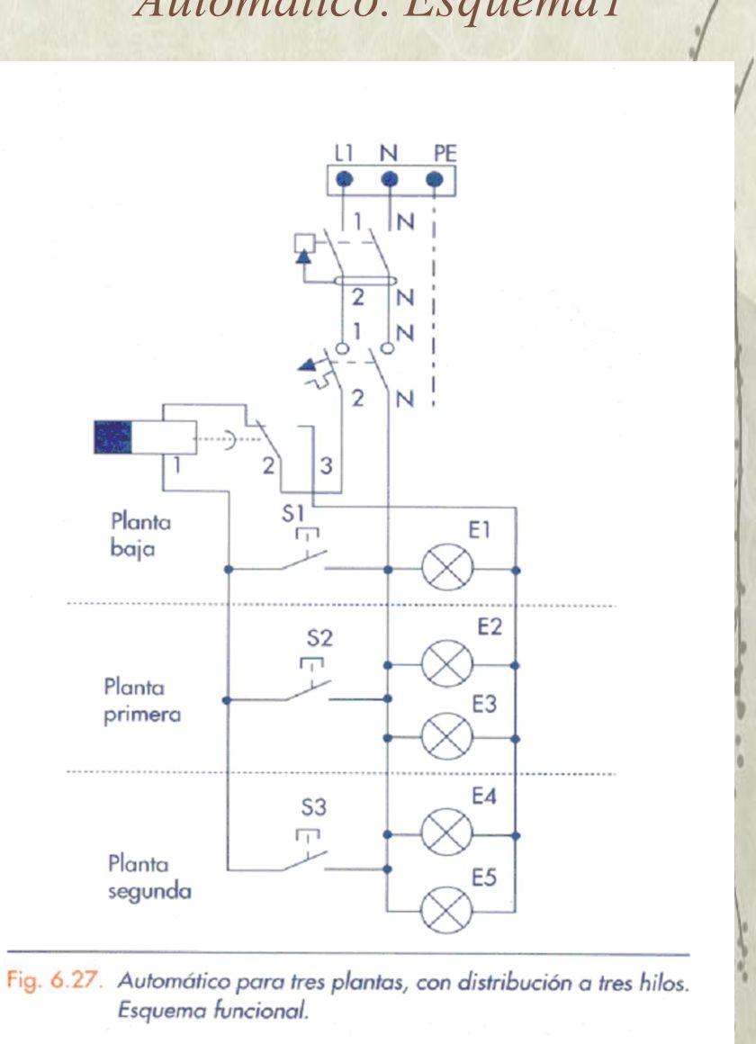 Automático. Esquema1