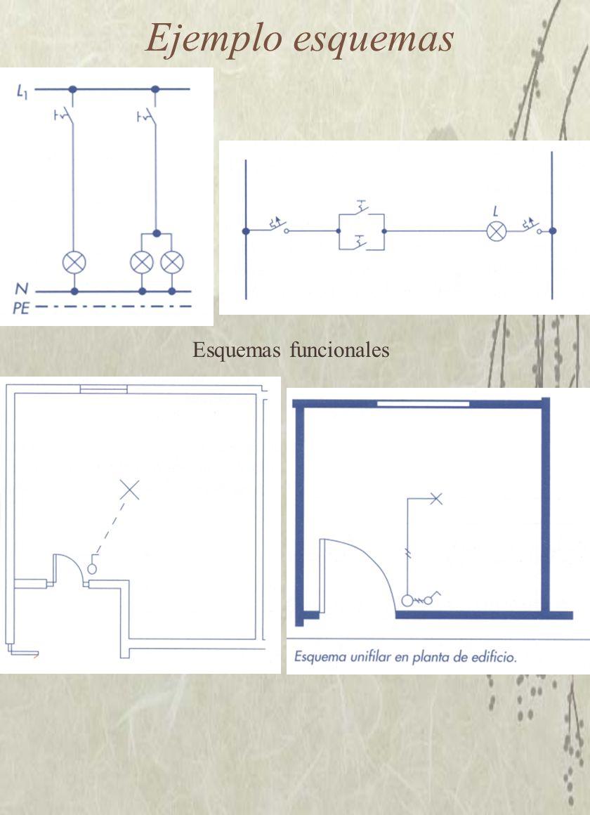 Ejemplo esquemas Esquemas funcionales