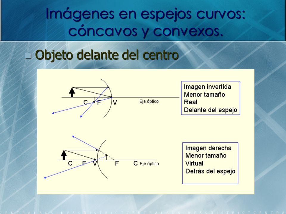 Imágenes en espejos curvos: cóncavos y convexos.