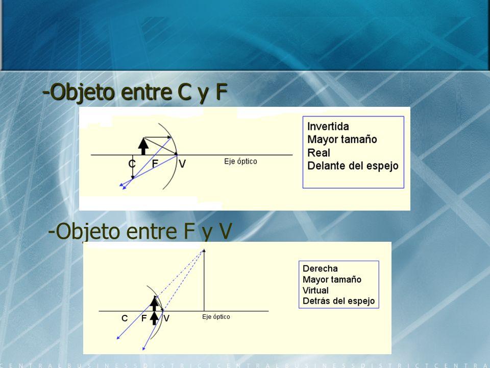 -Objeto entre C y F -Objeto entre F y V