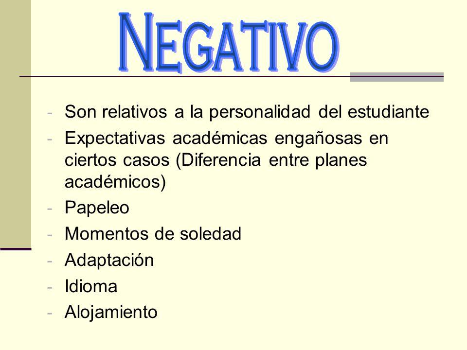 Negativo Son relativos a la personalidad del estudiante
