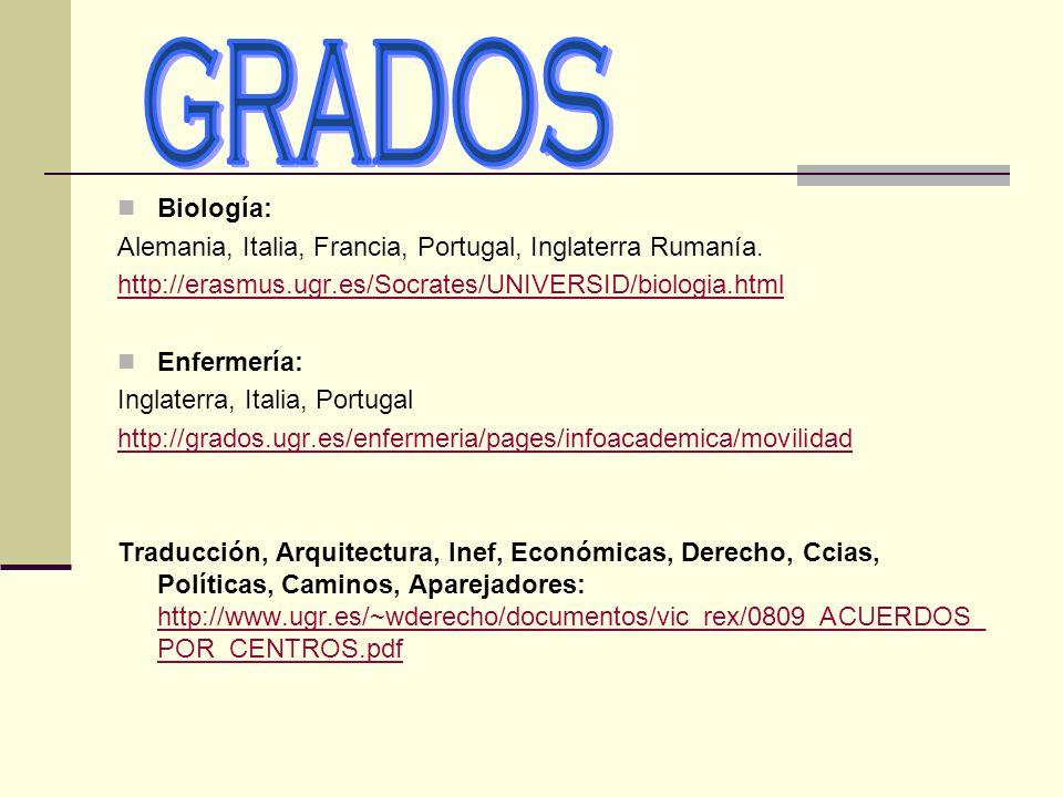 GRADOS Biología: Alemania, Italia, Francia, Portugal, Inglaterra Rumanía. http://erasmus.ugr.es/Socrates/UNIVERSID/biologia.html.