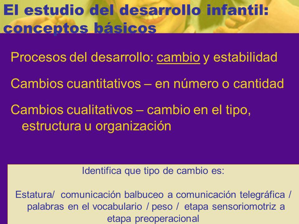 El estudio del desarrollo infantil: conceptos básicos
