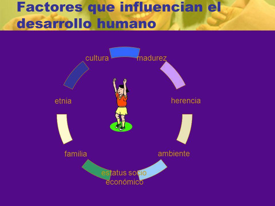 Factores que influencian el desarrollo humano