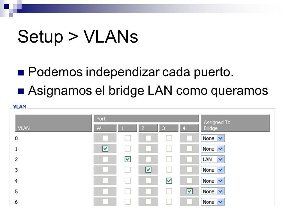 Setup > VLANs Podemos independizar cada puerto.
