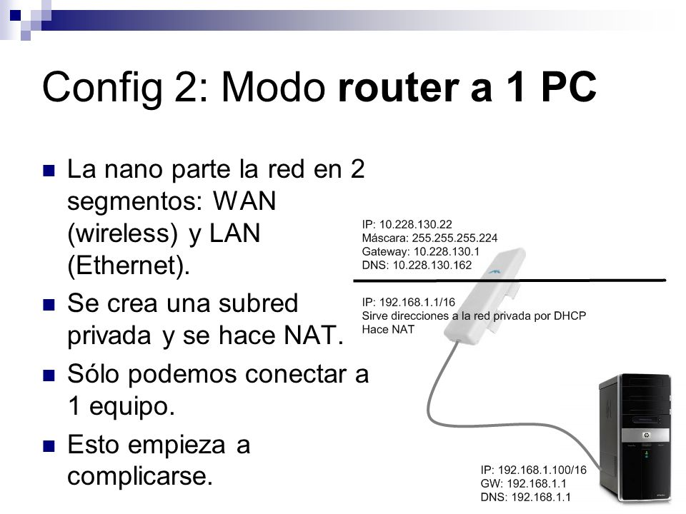 Config 2: Modo router a 1 PC
