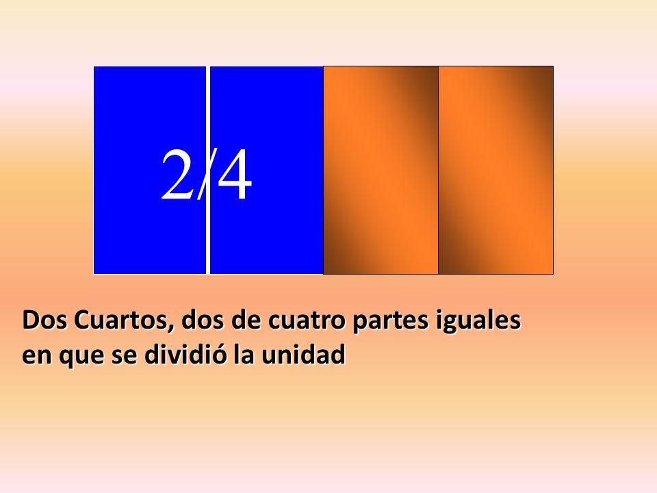 2/4 Dos Cuartos, dos de cuatro partes iguales