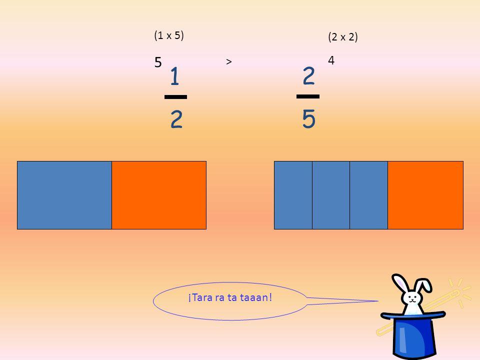(1 x 5) 5 (2 x 2) 4 > 1 2 2 5 ¡Tara ra ta taaan!