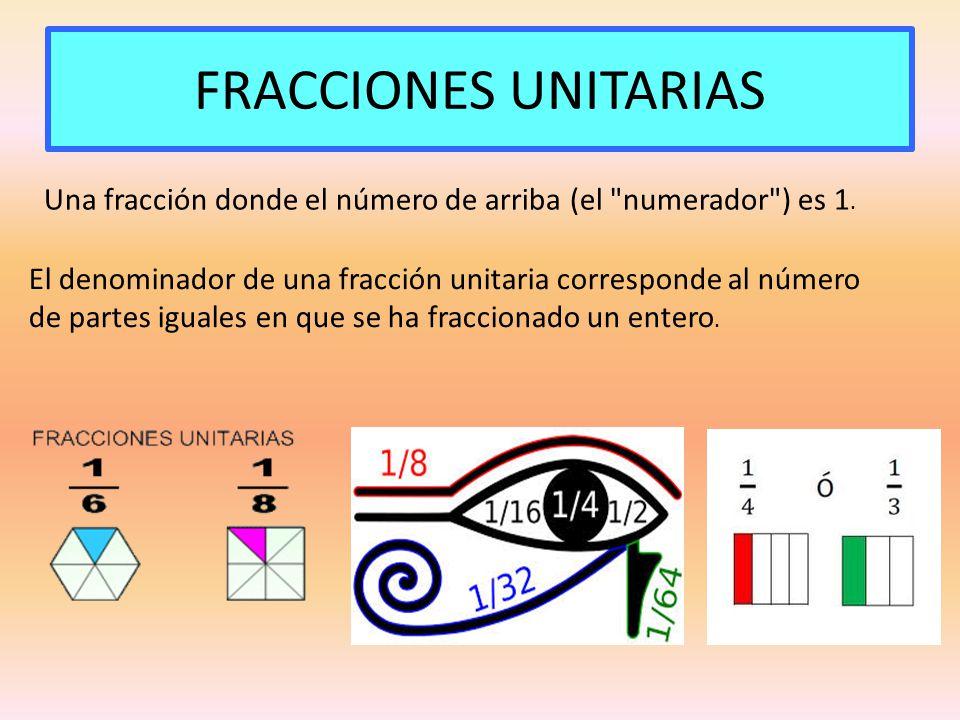 FRACCIONES UNITARIAS Una fracción donde el número de arriba (el numerador ) es 1.