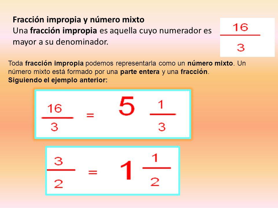 Fracción impropia y número mixto