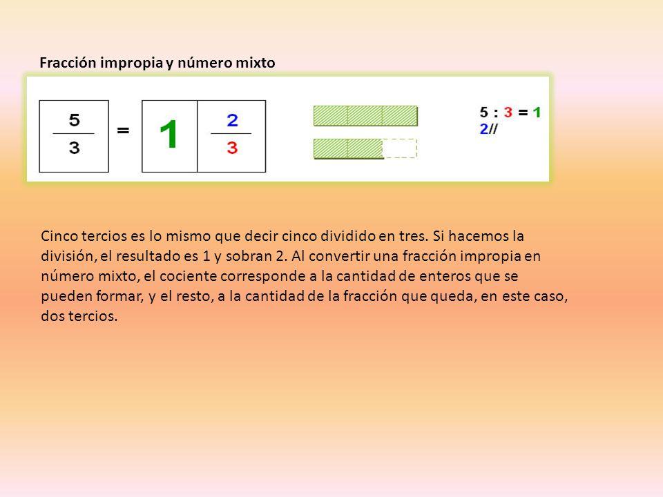 Fracción impropia y número mixto Fracción impropia y número mixto
