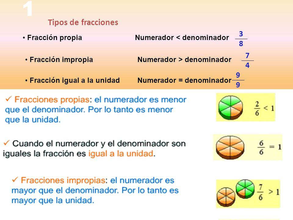 1 Tipos de fracciones 3 8 7 4 9 Fracción propia
