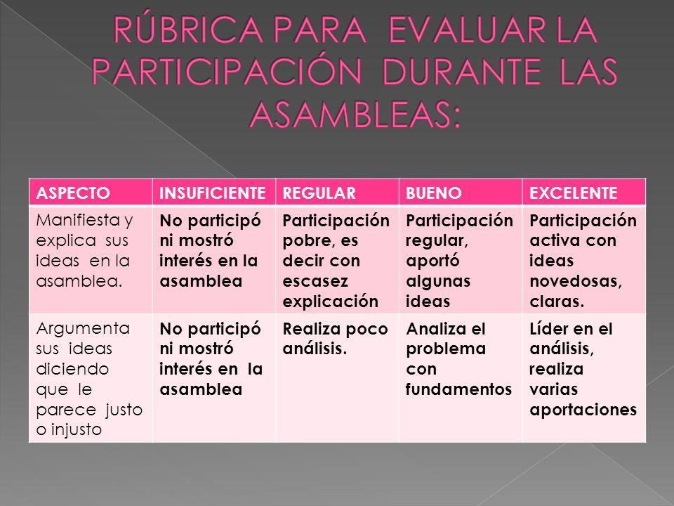RÚBRICA PARA EVALUAR LA PARTICIPACIÓN DURANTE LAS ASAMBLEAS: