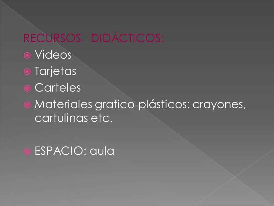 RECURSOS DIDÁCTICOS: Videos. Tarjetas. Carteles. Materiales grafico-plásticos: crayones, cartulinas etc.