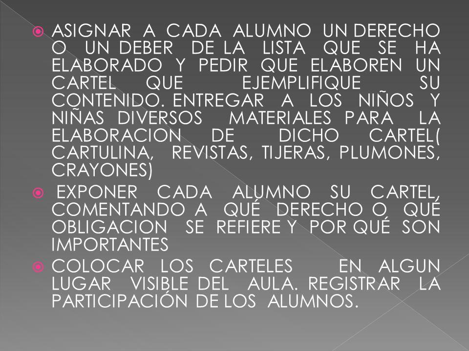 ASIGNAR A CADA ALUMNO UN DERECHO O UN DEBER DE LA LISTA QUE SE HA ELABORADO Y PEDIR QUE ELABOREN UN CARTEL QUE EJEMPLIFIQUE SU CONTENIDO. ENTREGAR A LOS NIÑOS Y NIÑAS DIVERSOS MATERIALES PARA LA ELABORACION DE DICHO CARTEL( CARTULINA, REVISTAS, TIJERAS, PLUMONES, CRAYONES)