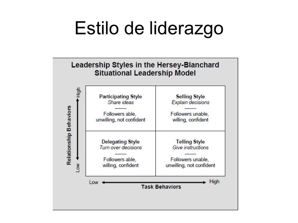 Estilo de liderazgo