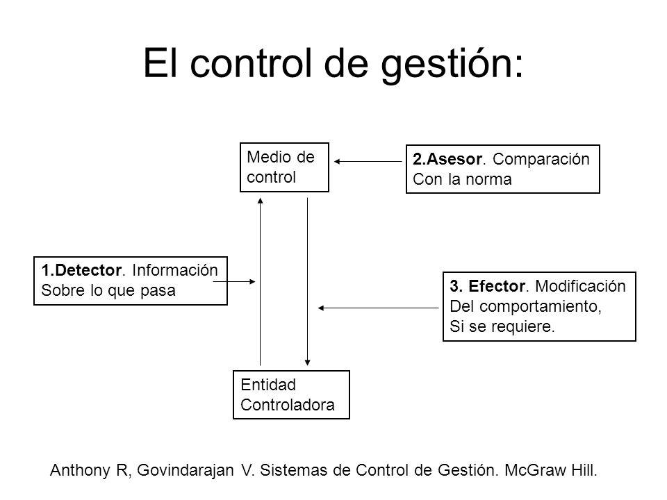 El control de gestión: Medio de 2.Asesor. Comparación control