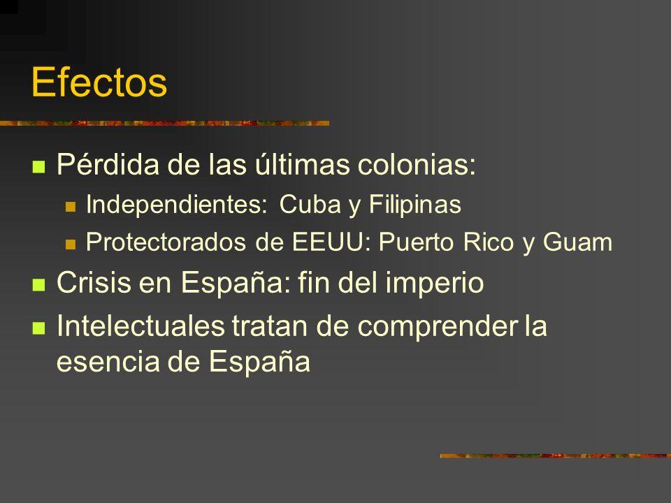 Efectos Pérdida de las últimas colonias: