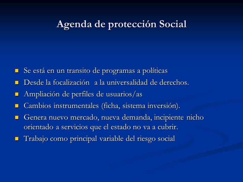 Agenda de protección Social