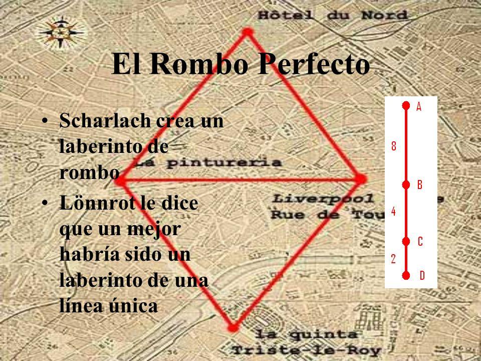 El Rombo Perfecto Scharlach crea un laberinto de rombo
