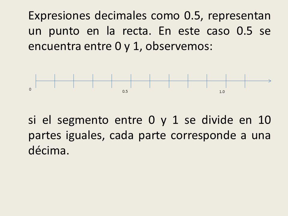 Expresiones decimales como 0. 5, representan un punto en la recta