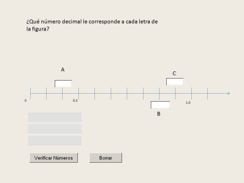 ¿Qué número decimal le corresponde a cada letra de la figura