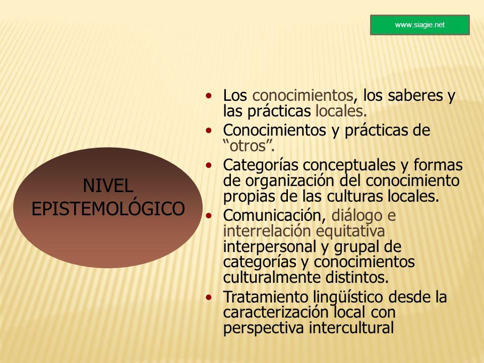 www.siagie.net Los conocimientos, los saberes y las prácticas locales. Conocimientos y prácticas de otros .