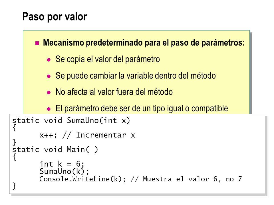 Paso por valor Mecanismo predeterminado para el paso de parámetros: