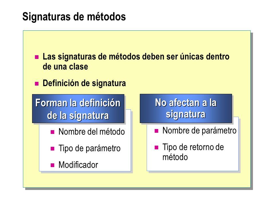 Forman la definición de la signatura No afectan a la signatura