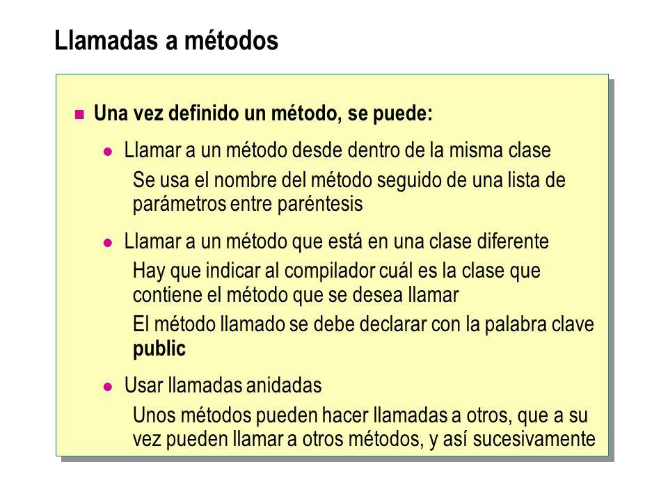 Llamadas a métodos Una vez definido un método, se puede: