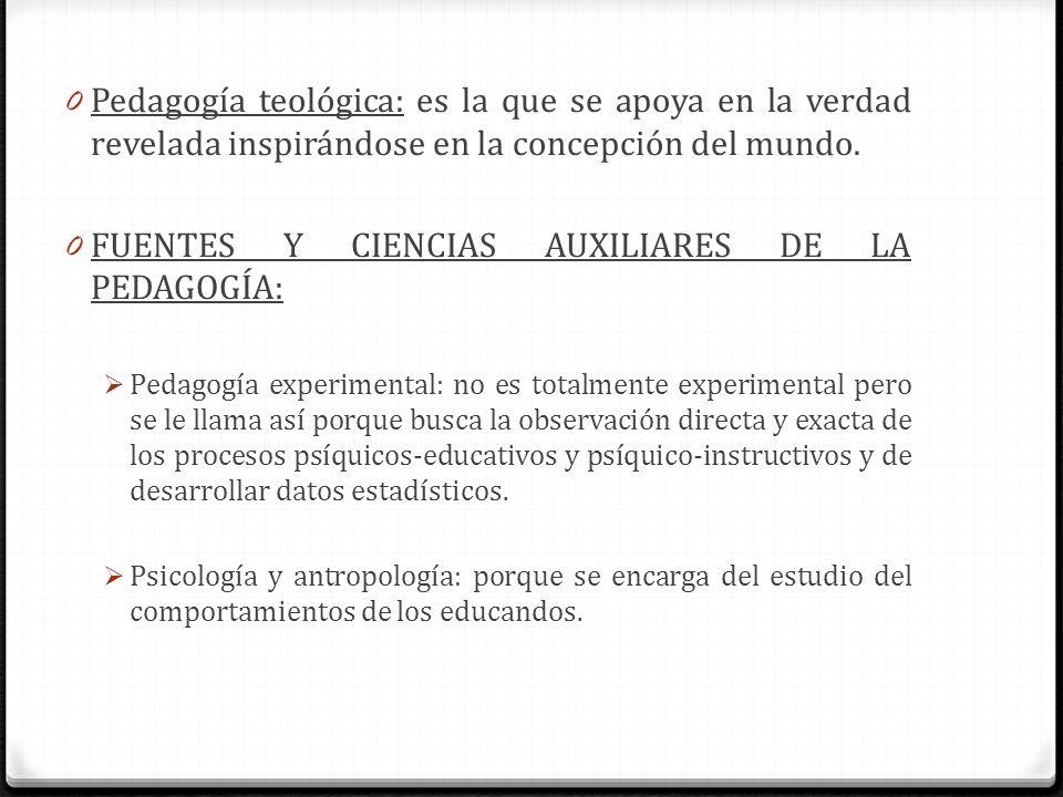 FUENTES Y CIENCIAS AUXILIARES DE LA PEDAGOGÍA: