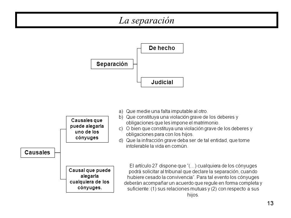 La separación De hecho Separación Judicial Causales 13