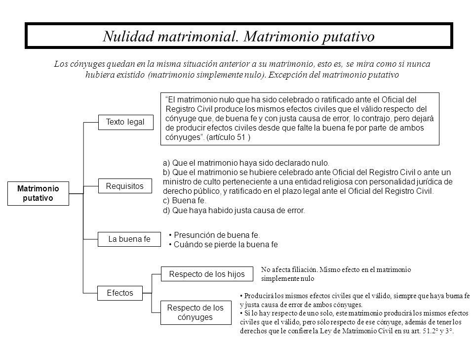 El Matrimonio Catolico Que Efectos Produce : Profesor carlos lópez díaz ppt descargar