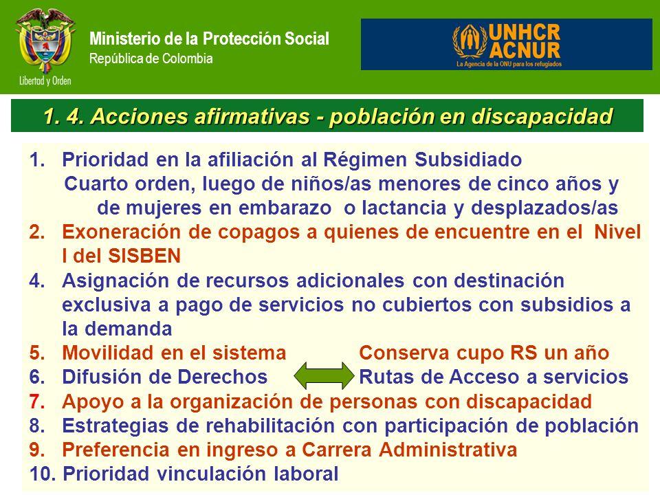 1. 4. Acciones afirmativas - población en discapacidad