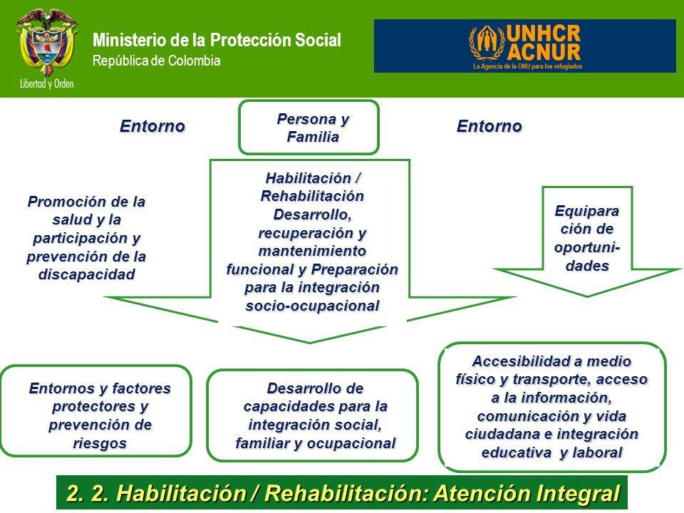 2. 2. Habilitación / Rehabilitación: Atención Integral