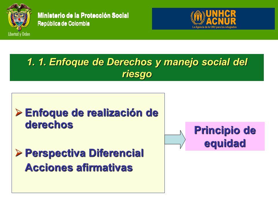 1. 1. Enfoque de Derechos y manejo social del riesgo