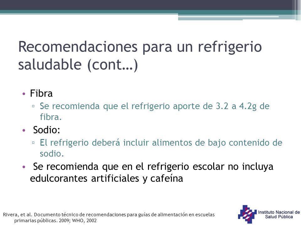 Recomendaciones para un refrigerio saludable (cont…)