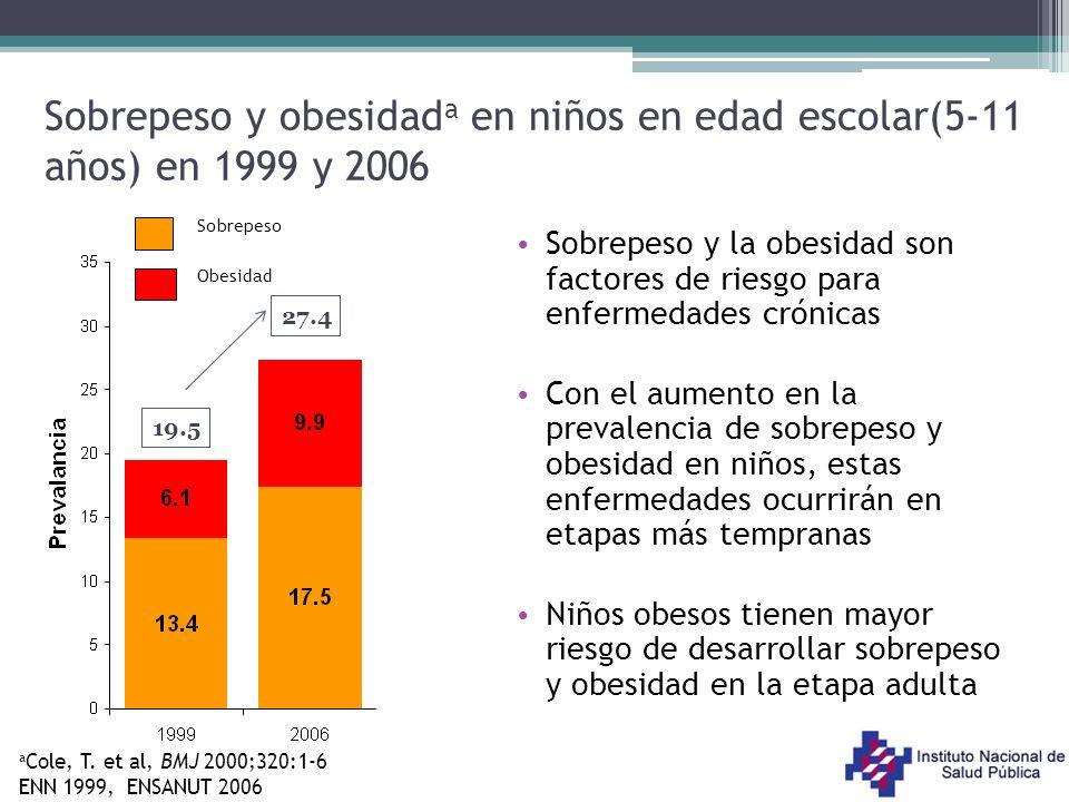 Sobrepeso y obesidada en niños en edad escolar(5-11 años) en 1999 y 2006