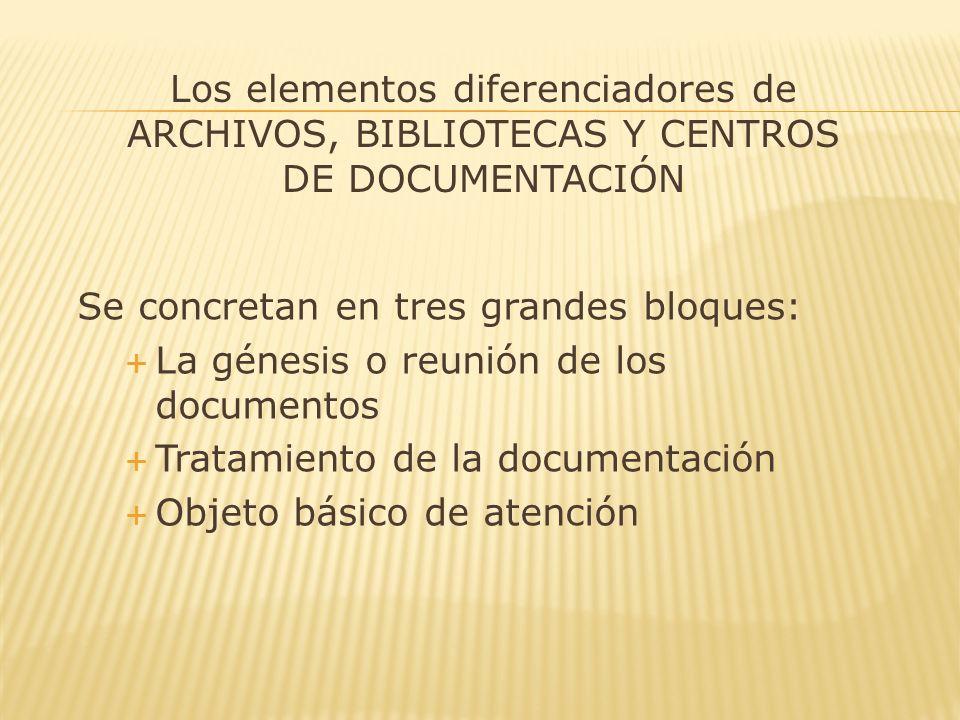 Los elementos diferenciadores de ARCHIVOS, BIBLIOTECAS Y CENTROS DE DOCUMENTACIÓN