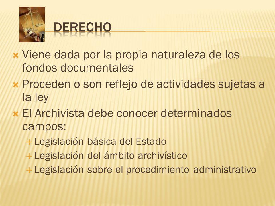 DERECHO Viene dada por la propia naturaleza de los fondos documentales