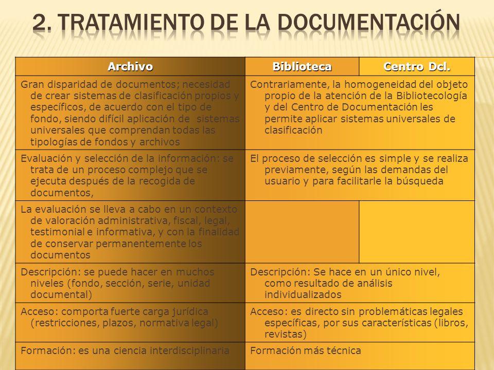 2. Tratamiento de la documentación