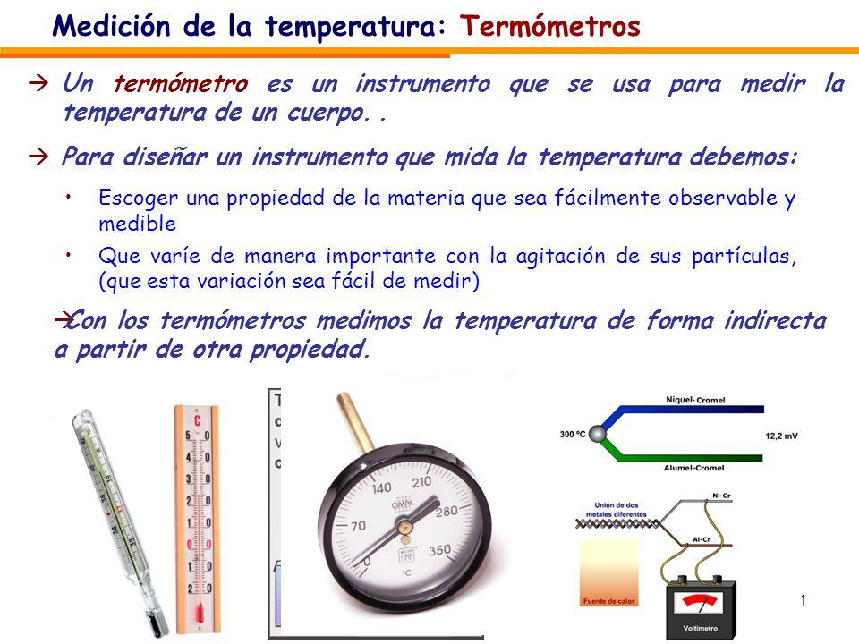 Medición de la temperatura: Termómetros