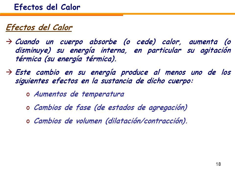 Efectos del Calor Efectos del Calor