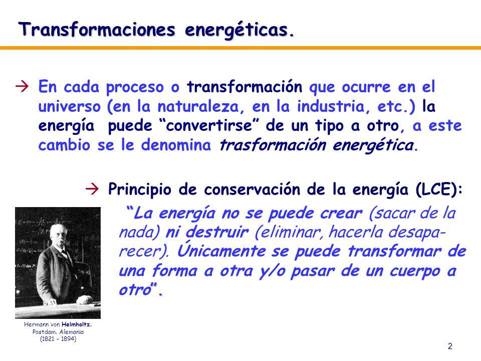 Transformaciones energéticas.