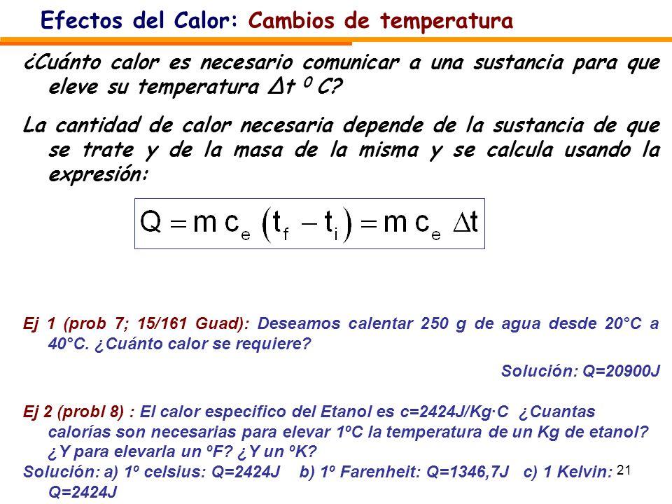 Efectos del Calor: Cambios de temperatura
