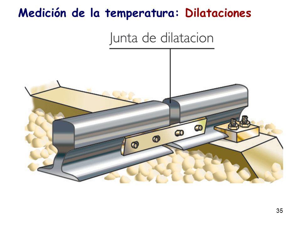 Medición de la temperatura: Dilataciones