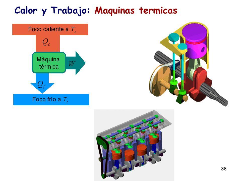 Calor y Trabajo: Maquinas termicas