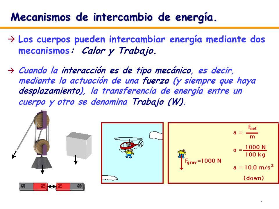 Mecanismos de intercambio de energía.