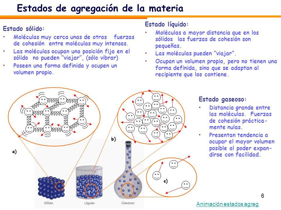 Estados de agregación de la materia