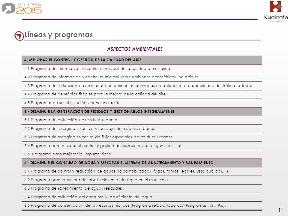 Líneas y programas ASPECTOS AMBIENTALES
